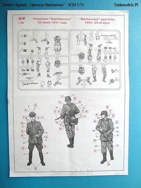 Operacja Barbarossa - ICM 1/35